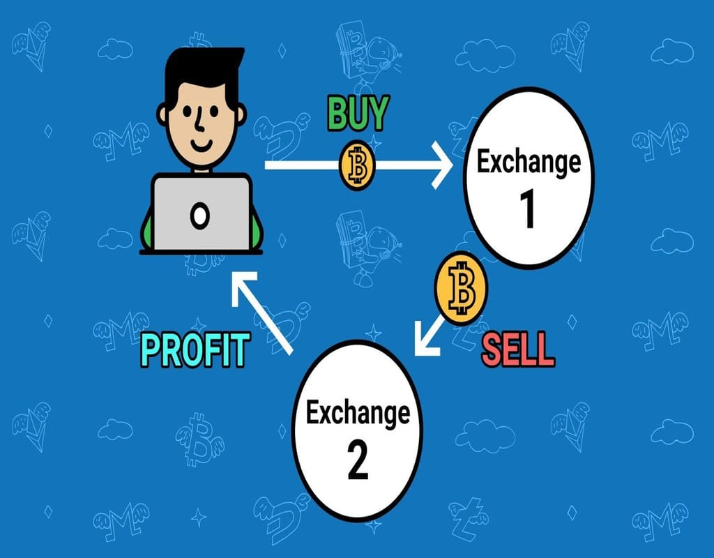 Best Cryptocurrency Arbitrage Exchanges in 2021