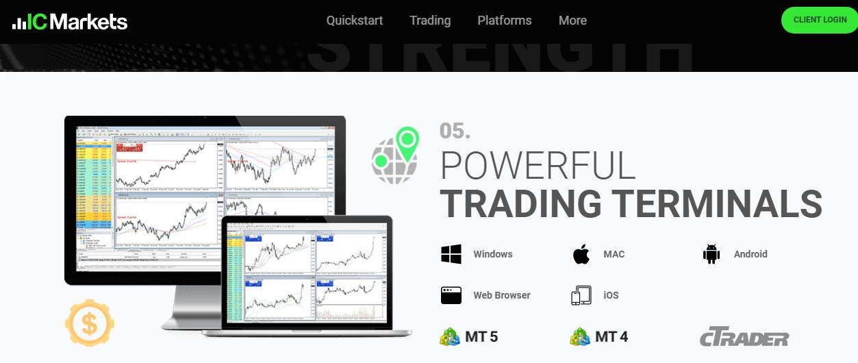 IC Markets Signals