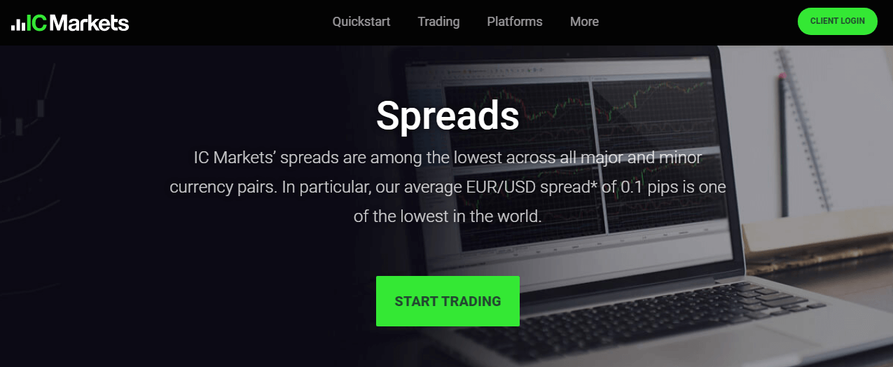 IC Markets Spreads